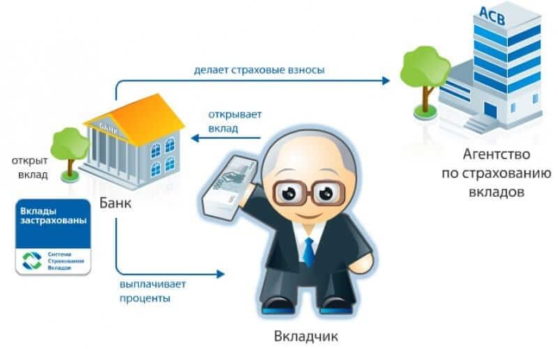 Программа страховой защиты заемщиков