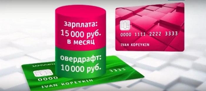 Преимущества предоставления расчетного счета